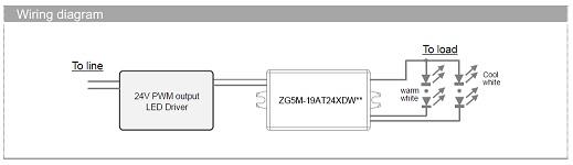 zg5_wire
