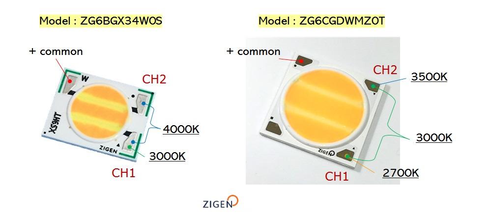 tri-color-connection